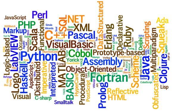 Programming language word cloud; © OpenDocs