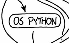 OS-Python