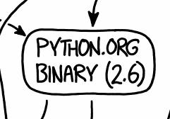 Python-2.6